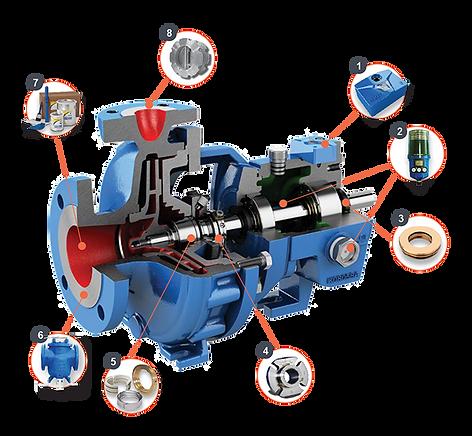 cutaway of an industrial pump