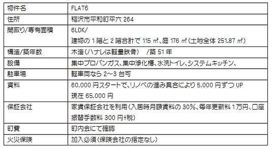 スクリーンショット 2021-05-03 15.58.41.png