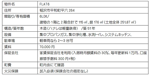 FLAT6.png