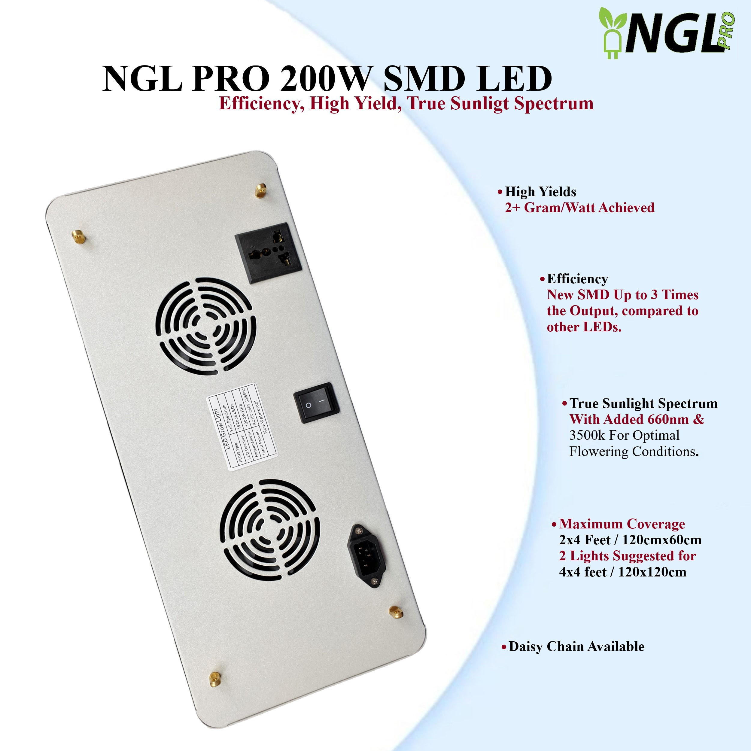 NGL PRO 200W SMD | New Site