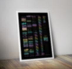 NES RAM Art Poster