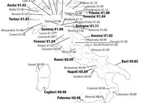 016:イタリア人のコーヒー習慣