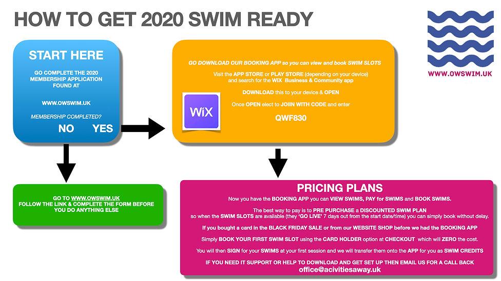 SWIM READY.001.jpeg
