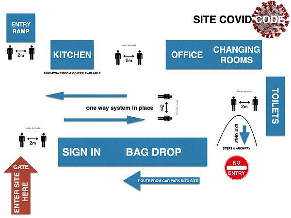 Covidcode (SWIM).png