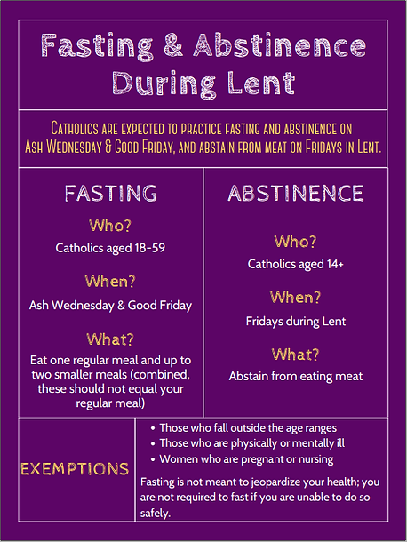 Fasting poster.png