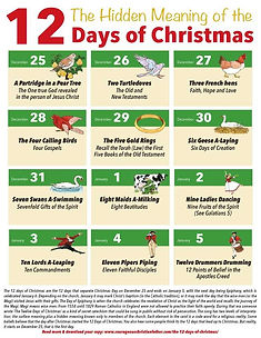 12 days of Christmas hidden meanings.jpg