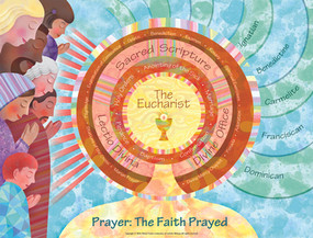 A How-to-pray Primer for Families