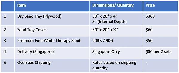 Play Therap Sand Tray Pricing