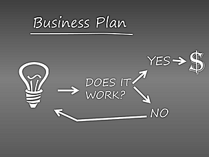 Business Plan Canvas Start Up coaching  Berlin