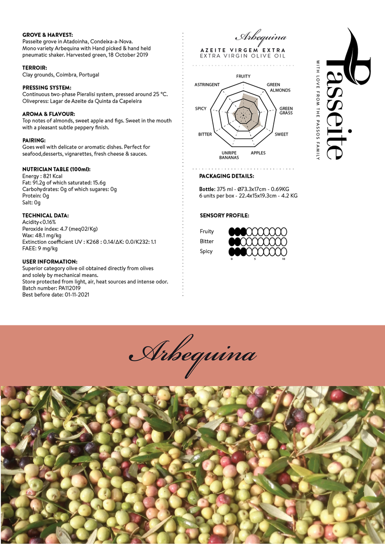 Arbequina tech details