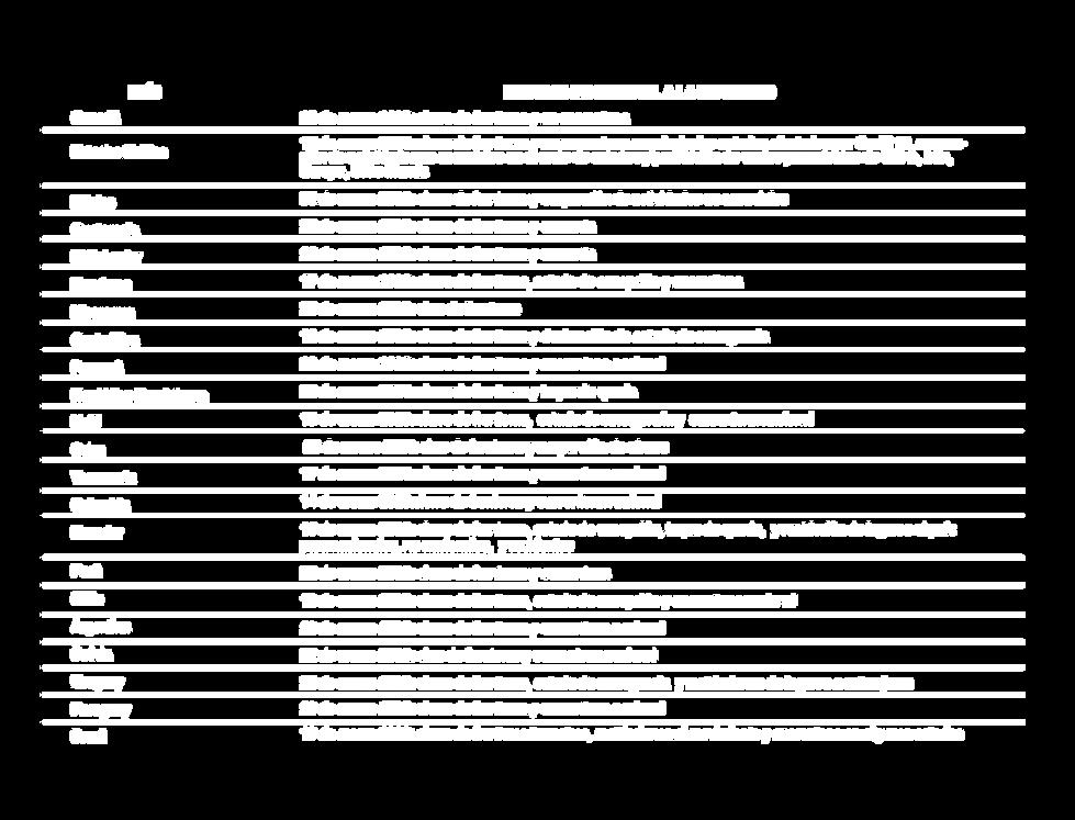 tabla actualizada7julio_Mesa de trabajo
