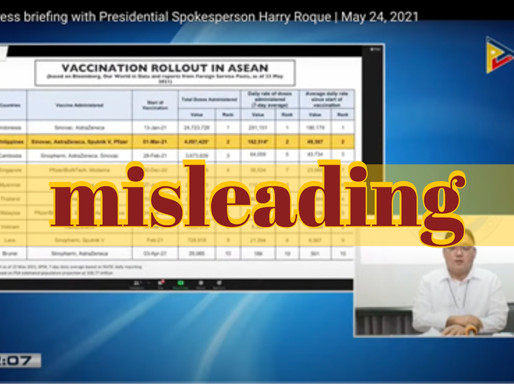 Roque's claim that PH ranks 2nd in ASEAN vax rollout is misleading
