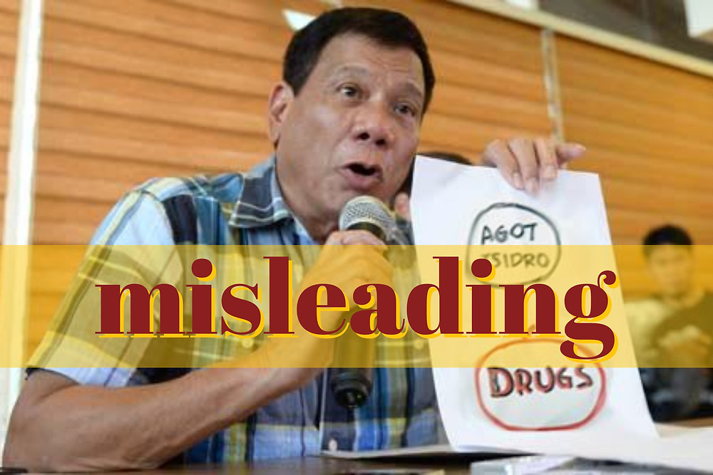 Doctored image of President Duterte holding sign saying actress Agot Isidro is into drugs