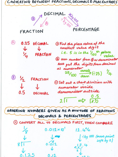 Basic Numeracy 20 - Converting Between Fractions, Decimals And Percentages
