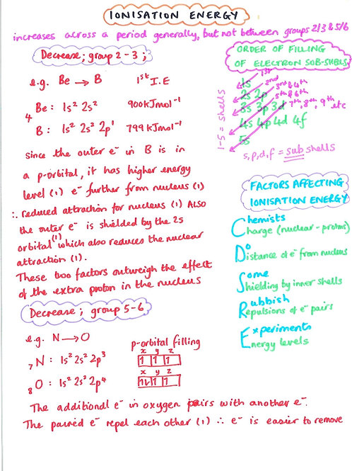 009 - Periodicity - Why Groups 2-3 and 5-6 Are Exceptions