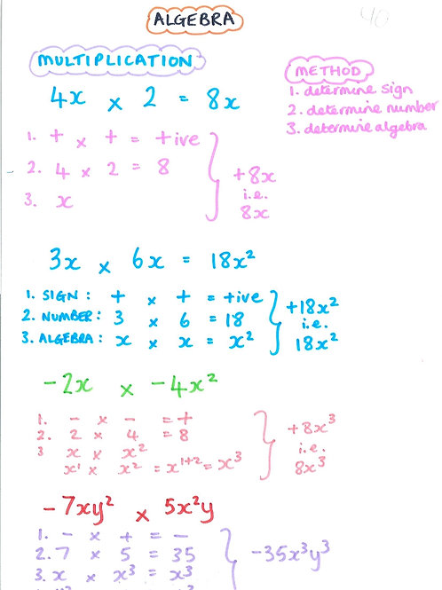 Algebra 3 - Multiplication And Division Of Algebraic Terms