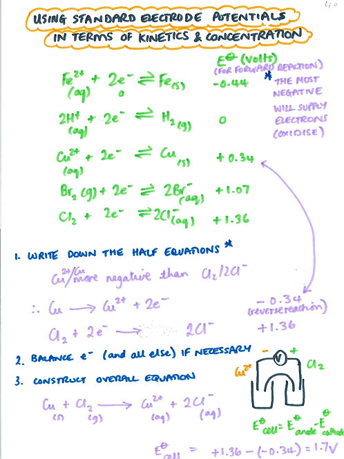 096 - Redox - Electrochemical Cells - Storage and Fuel Cells