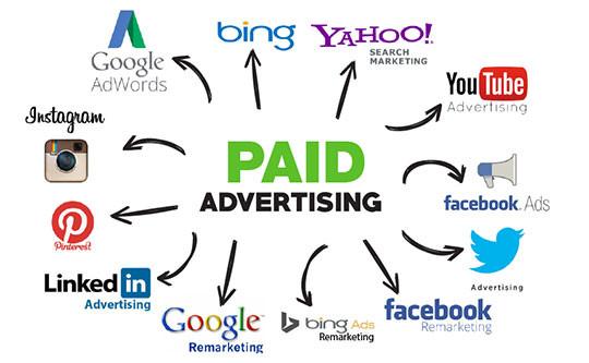 High Conversion Sales Via Online Ads