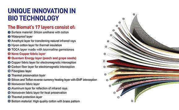 BioMat_Technology.jpg