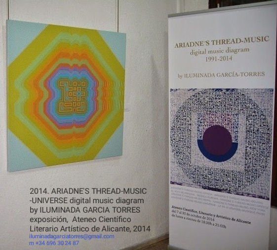 2014· exposición geometría digital de ILUMINADA GARCIA-TORRES. Ateneo Científico,Literario