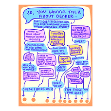 Teen Identity Development Resource
