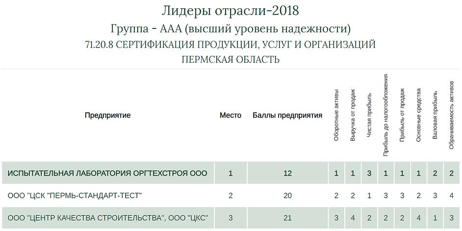 лиред реестр 2018.png