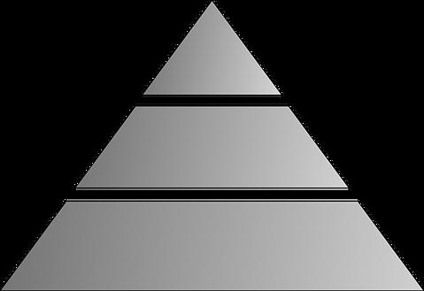 Qualitätspyramide.png