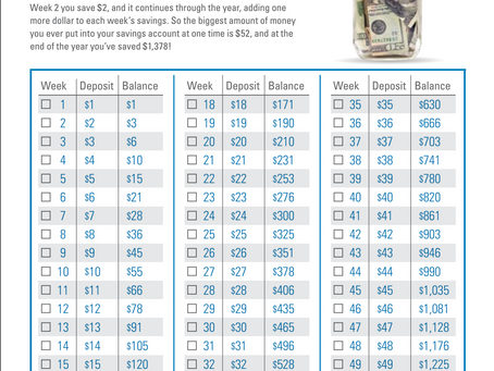 Why You Need to Start the 52-Week Savings Challenge TODAY