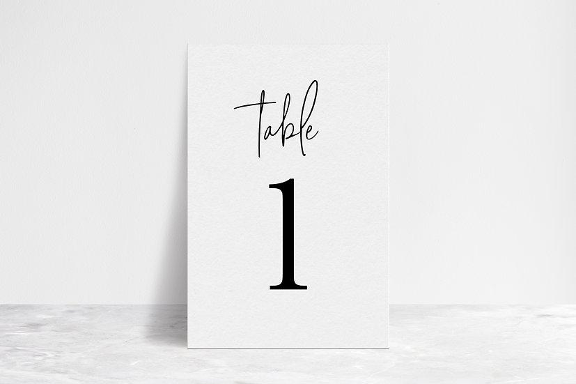 Standard Table Numbers