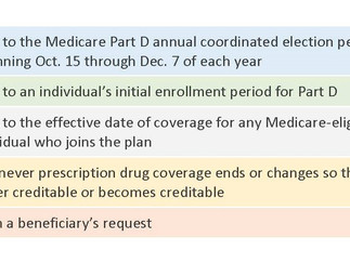 MEDICARE PART D DISCLOSURES DUE BY MARCH 1, 2017 FOR CALENDAR YEAR PLANS