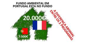 PORTUGAL FINANCIA SÓ 7.500€ E FRANÇA FINANCIA 20.000€, PORQUÊ?