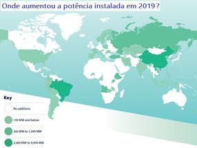 COVID-19 E A HIDROENERGIA - AÇÃO CLIMÁTICA E SUSTENTABILIDADE