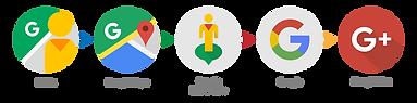 cia. criativa serviços google