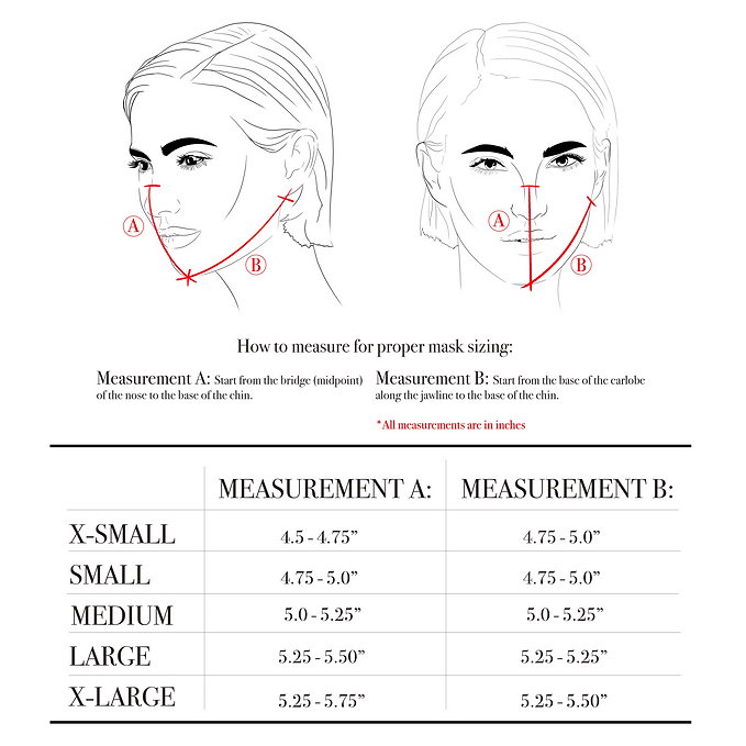 Measurements.png