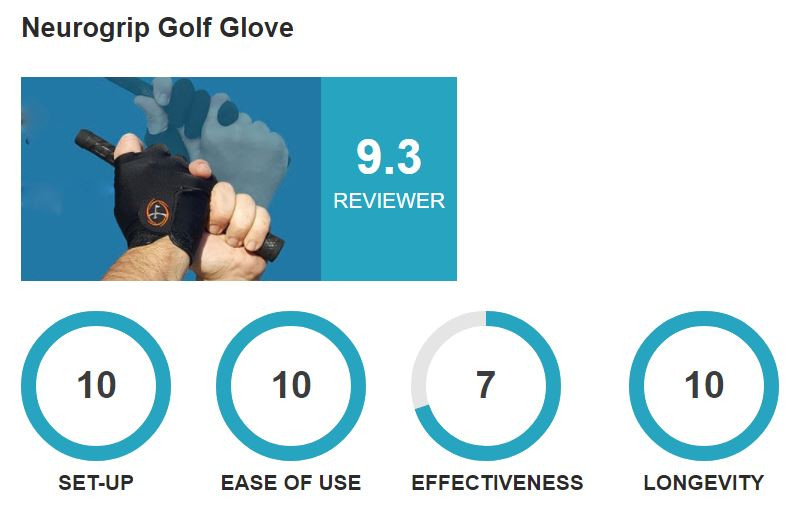*Ads show Neurogrip only. Designed to be worn with other golf glove.