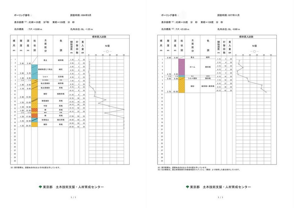 参考地盤調査資料2,3
