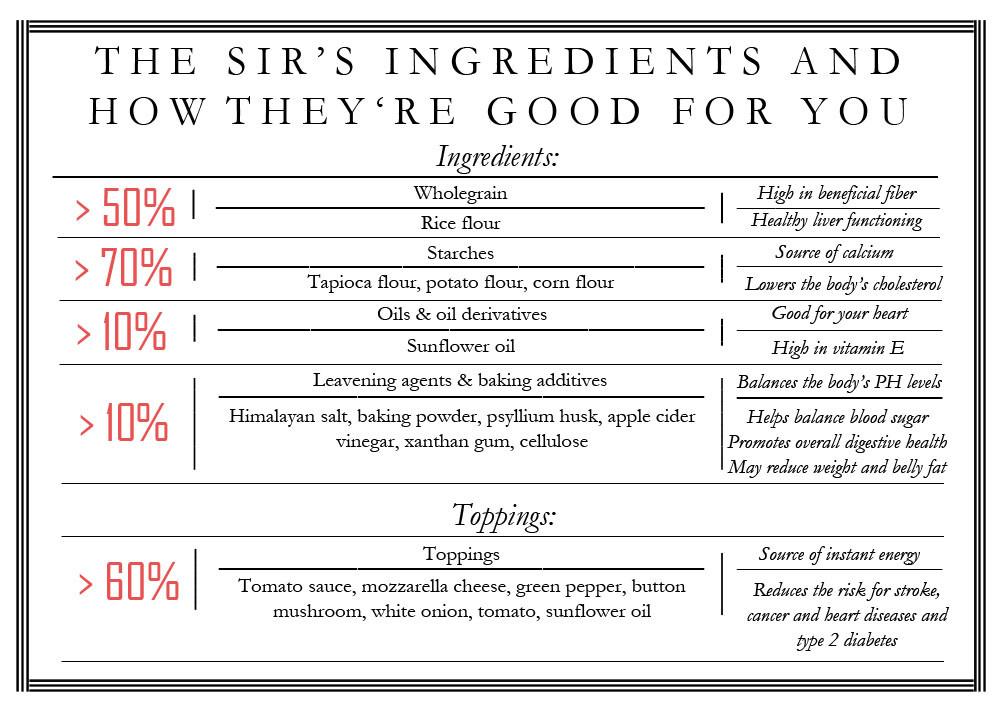 Vegetarian Pizza Ingredients