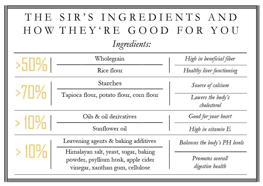 Sir Eat-a-Lot's Rustic Crustinis