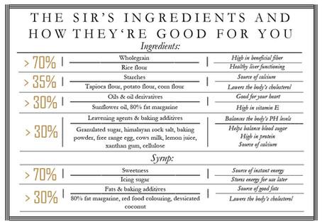 Sir Eat-a-Lot's Rasberry Lamingtons