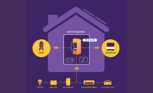 Solar Analytics Smart Monitor