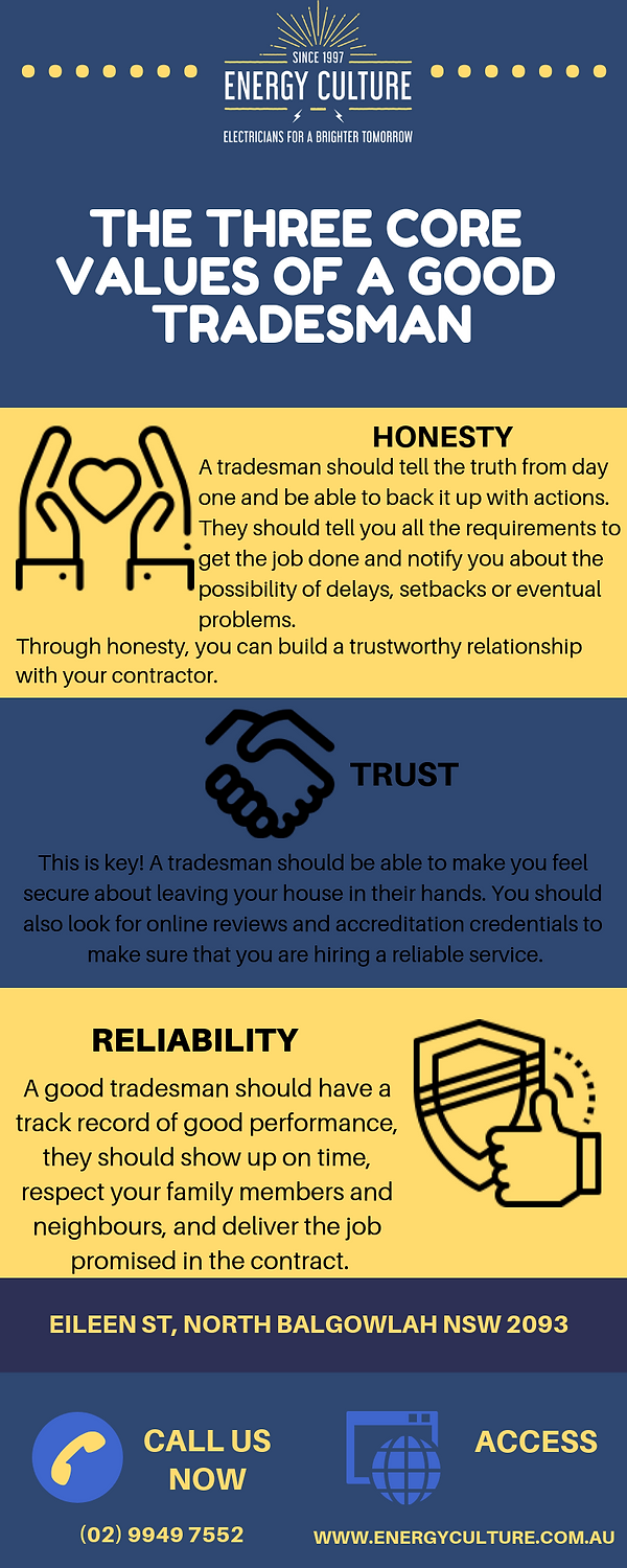 Energy Culture-Infographic for email #3