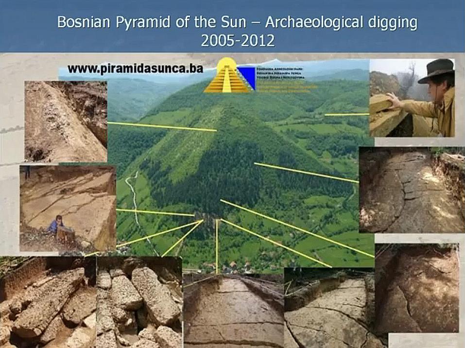 archeologische Fundstellen