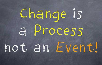 Veränderung ist ein Prozess und kein Event, Transformationsprozesse sind nötig. Unser Bewusstsein ändert sich ebenfalls und