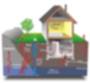 radon gas intrusion.jpg