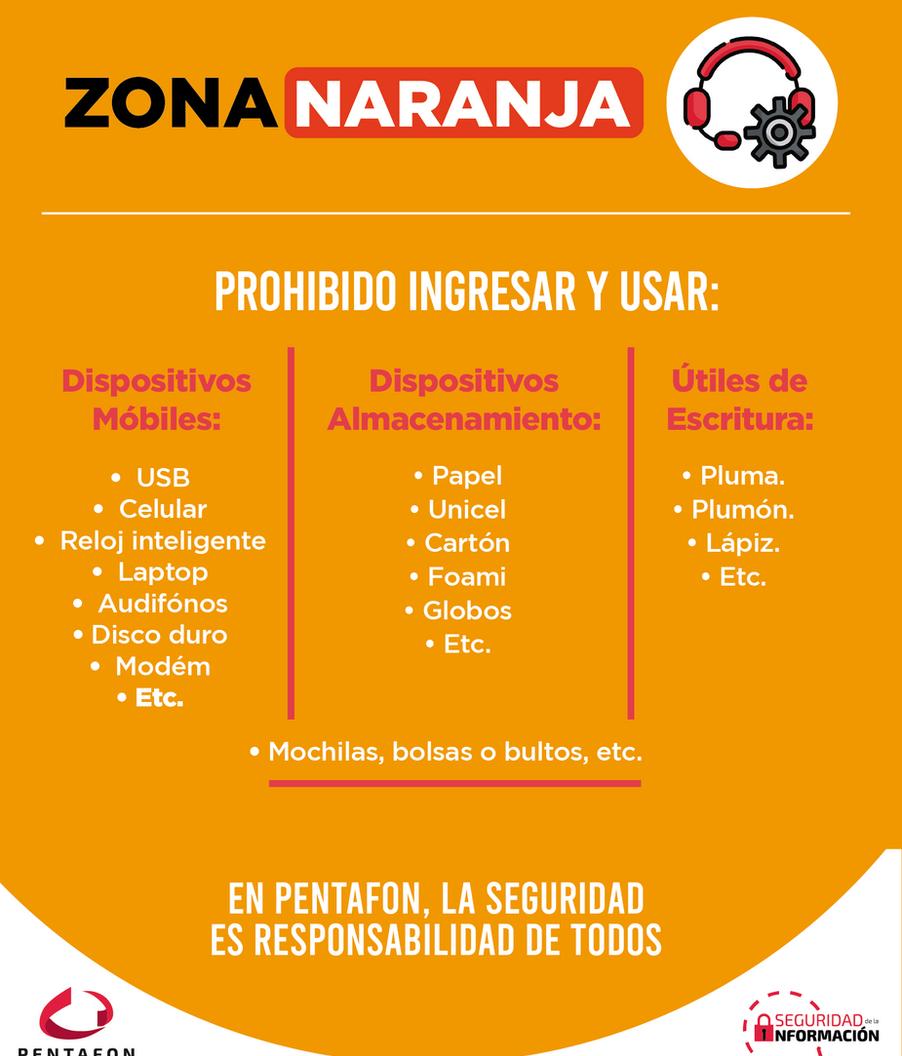 SI-Zonas-Prohibiciones-05.png