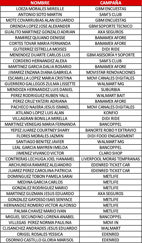 Seleccionados CRECE 15VA-01.png