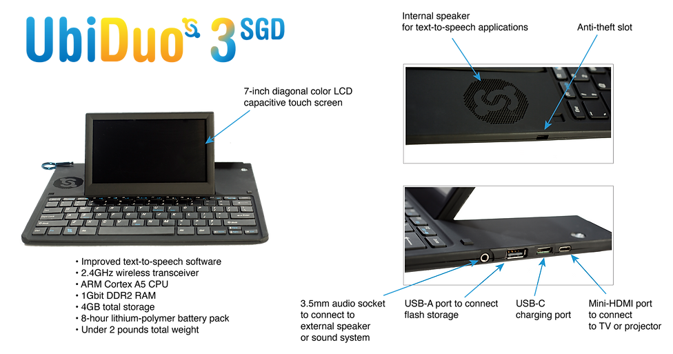 UbiDuo-3-SGD-with-features.png