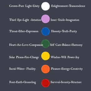 Chakras - the healing within.