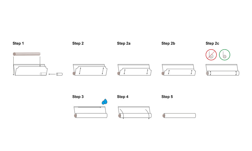 picture-that-how-to-use-a-rizla.jpg