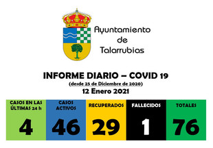 INFORME DIARIO COVID-19.